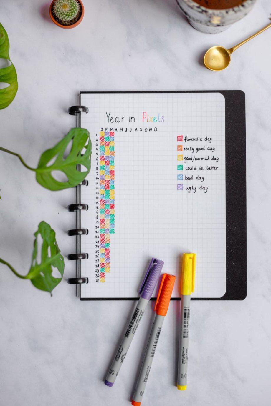 Wiederverwendbares notizbuch raster